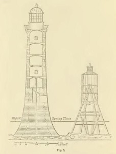 Bell_Rock_Lighthouse_cross_section abc